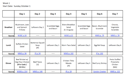 Whole 30 Meal Planner